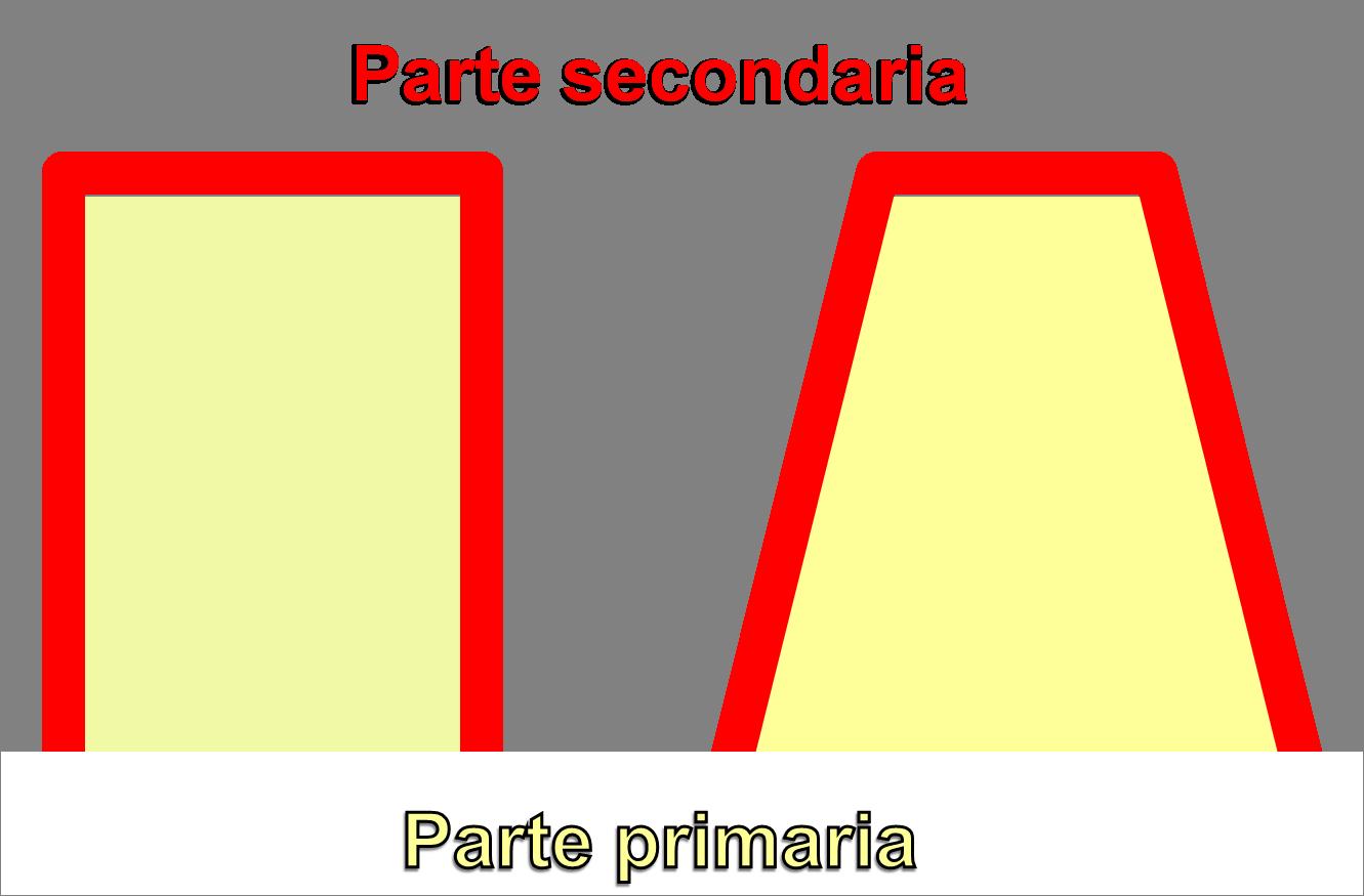 Fitting primaria-secondaria