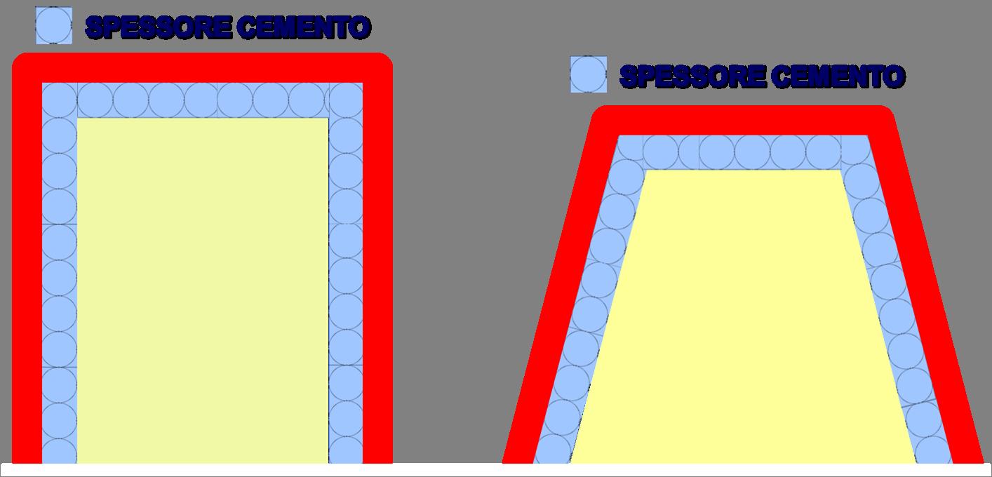 Progettazione con gap cemento
